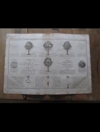 TABLEAU ANALYTIQUE DES DIFFERENTS SYSTEMES DU MONDE/ DELAMARCHE 1838